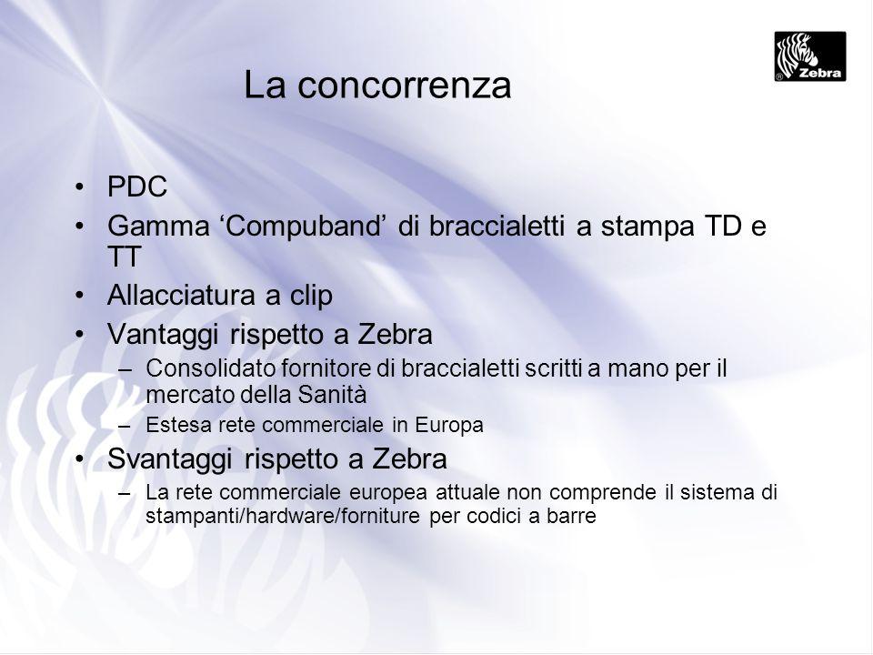 La concorrenza PDC Gamma Compuband di braccialetti a stampa TD e TT Allacciatura a clip Vantaggi rispetto a Zebra –Consolidato fornitore di braccialet