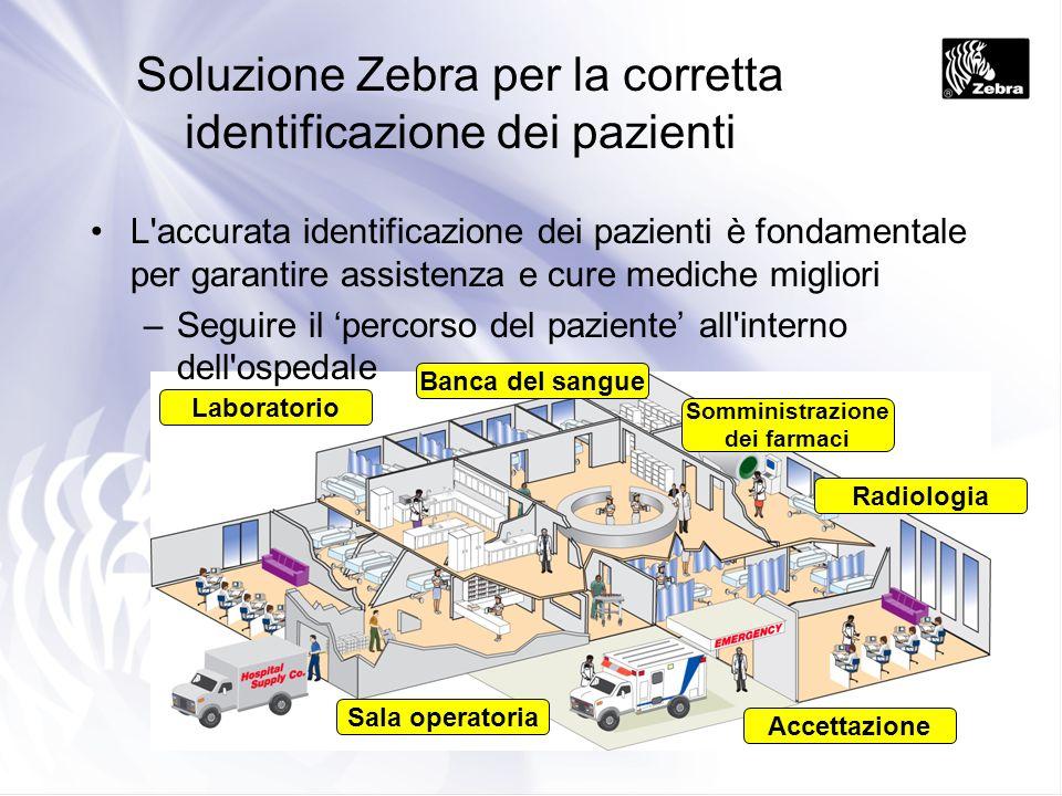 Accettazione Radiologia Somministrazione dei farmaci Sala operatoria Laboratorio Banca del sangue Soluzione Zebra per la corretta identificazione dei