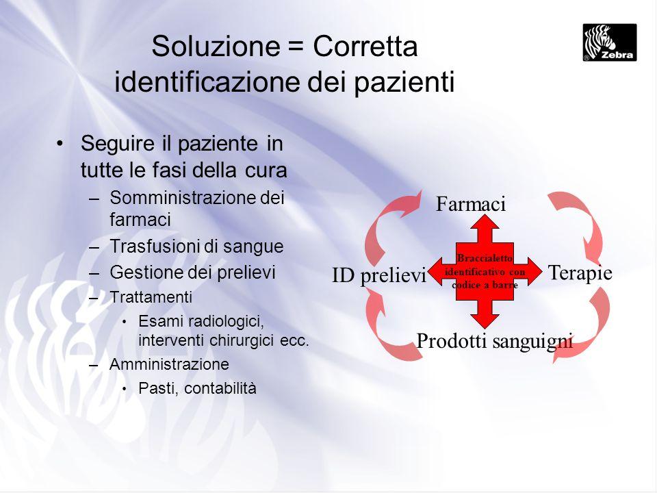 Soluzione = Corretta identificazione dei pazienti Seguire il paziente in tutte le fasi della cura –Somministrazione dei farmaci –Trasfusioni di sangue