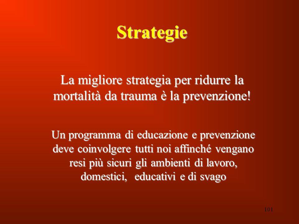 101 Strategie La migliore strategia per ridurre la mortalità da trauma è la prevenzione! Un programma di educazione e prevenzione deve coinvolgere tut