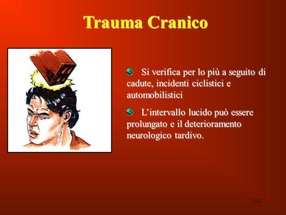 102 Trauma Cranico Si verifica per lo più a seguito di cadute, incidenti ciclistici e automobilistici Lintervallo lucido può essere prolungato e il de