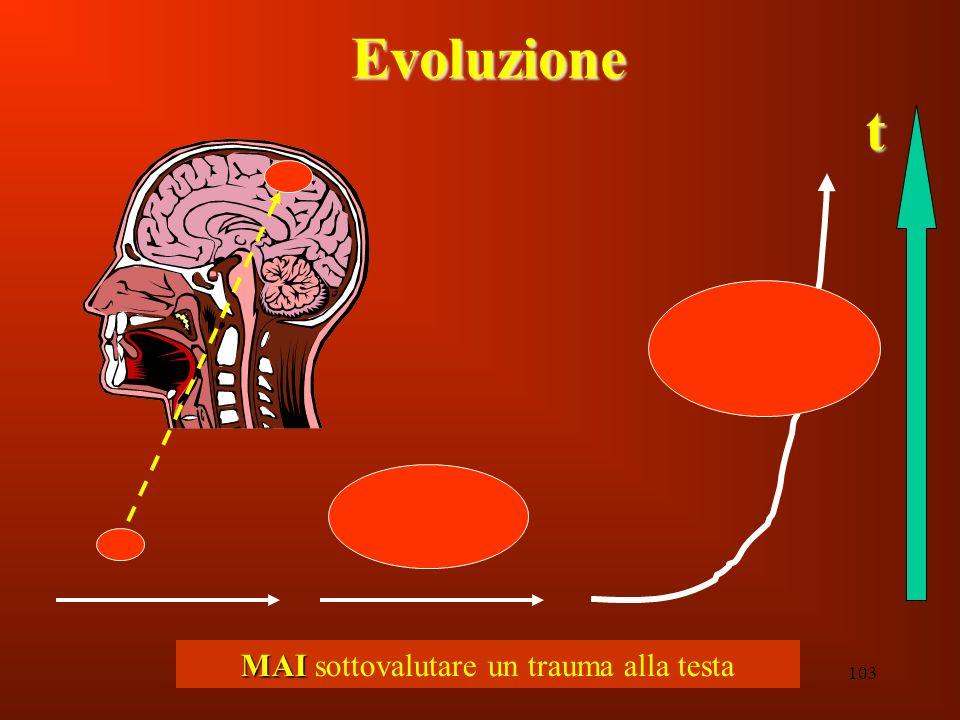 Inf. Sartor Valter103 Evoluzione MAI MAI sottovalutare un trauma alla testa t
