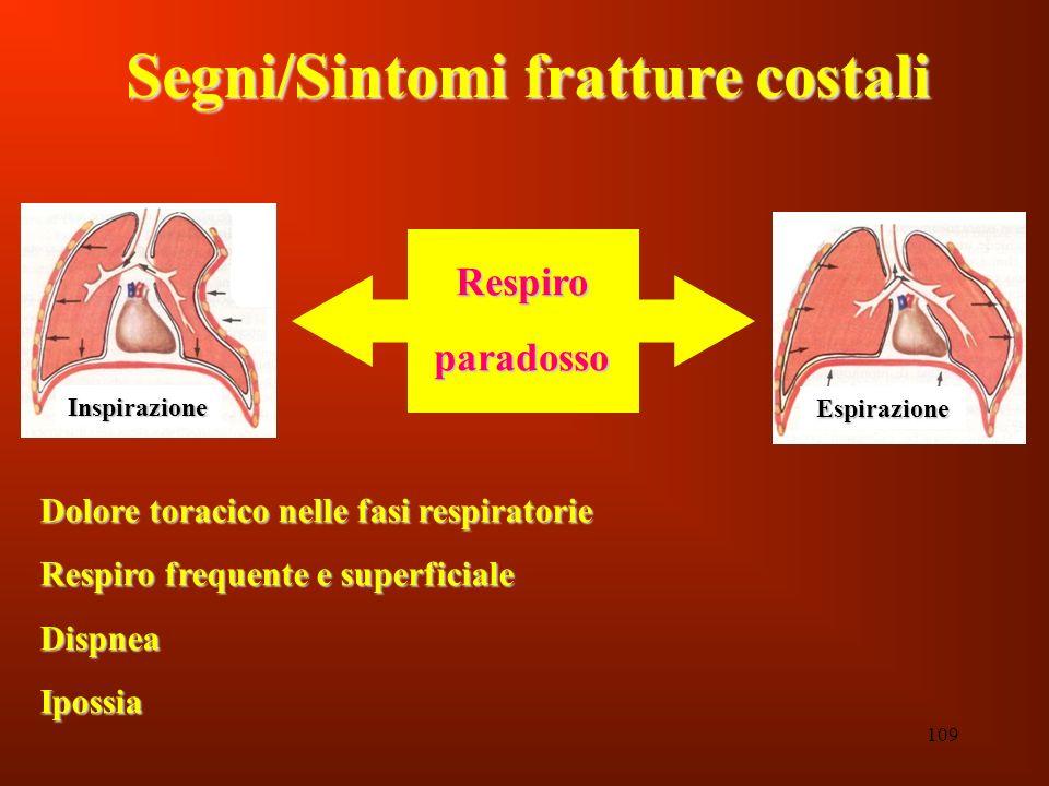 109 Segni/Sintomi fratture costali Respiroparadosso Inspirazione Espirazione Dolore toracico nelle fasi respiratorie Respiro frequente e superficiale