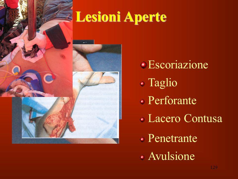 129 Lesioni Aperte Escoriazione Taglio Perforante Lacero Contusa Penetrante Avulsione