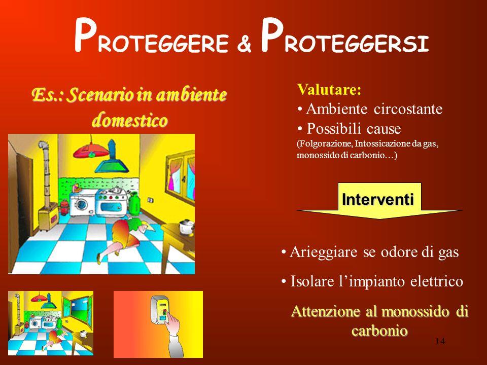 14 P ROTEGGERE & P ROTEGGERSI Es.: Scenario in ambiente domestico Valutare: Ambiente circostante Possibili cause (Folgorazione, Intossicazione da gas,