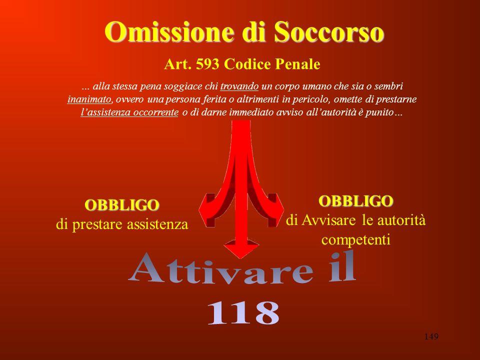 149 Omissione di Soccorso Art. 593 Codice Penale … alla stessa pena soggiace chi trovando un corpo umano che sia o sembri inanimato, ovvero una person