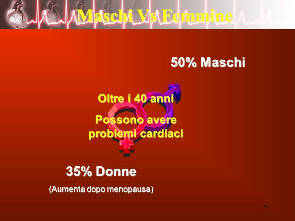 37 Maschi Vs Femmine Oltre i 40 anni Possono avere problemi cardiaci 35% Donne (Aumenta dopo menopausa) 50% Maschi