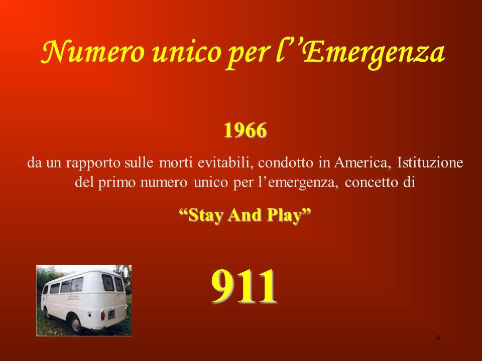 4 Numero unico per lEmergenza1966 da un rapporto sulle morti evitabili, condotto in America, Istituzione del primo numero unico per lemergenza, concet