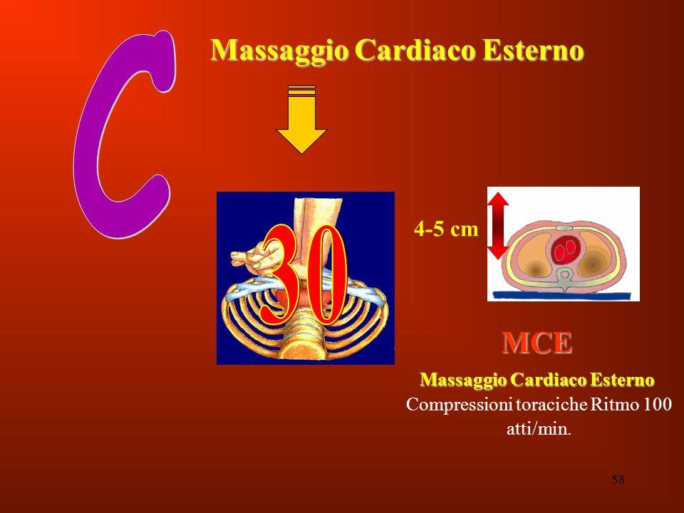 58 Massaggio Cardiaco Esterno MCE Compressioni toraciche Ritmo 100 atti/min. 4-5 cm
