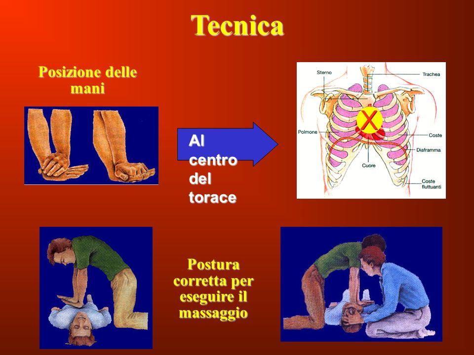 60 Tecnica Posizione delle mani Postura corretta per eseguire il massaggio Al centro del torace