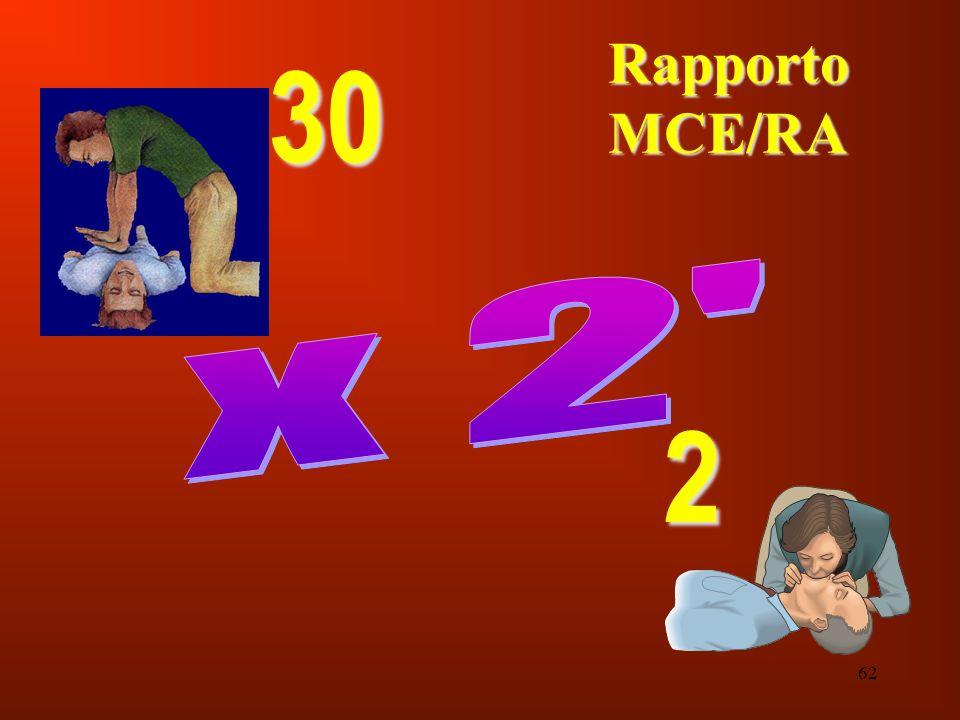 62 Rapporto MCE/RA 30 2