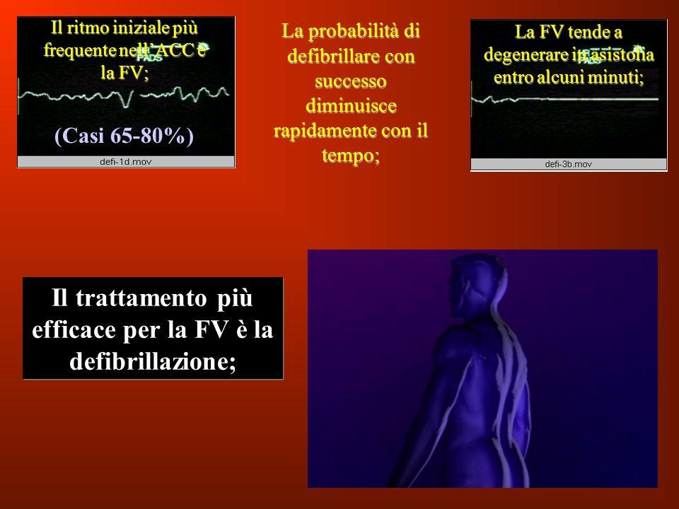 69 Il ritmo iniziale più frequente nellACC è la FV; (Casi 65-80%) Il trattamento più efficace per la FV è la defibrillazione; La probabilità di defibr
