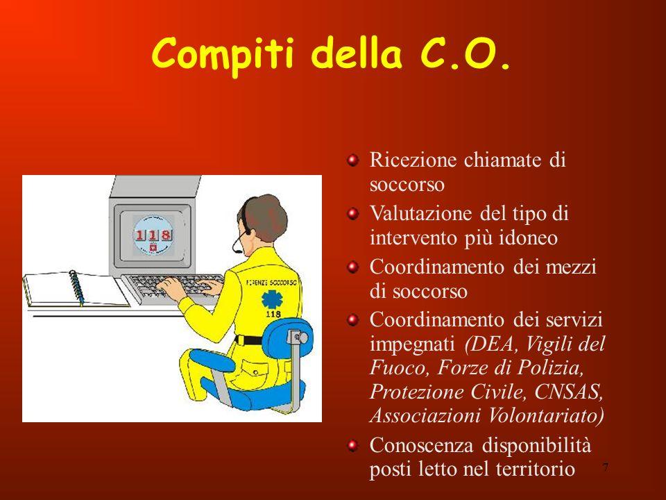 7 Compiti della C.O. Ricezione chiamate di soccorso Valutazione del tipo di intervento più idoneo Coordinamento dei mezzi di soccorso Coordinamento de