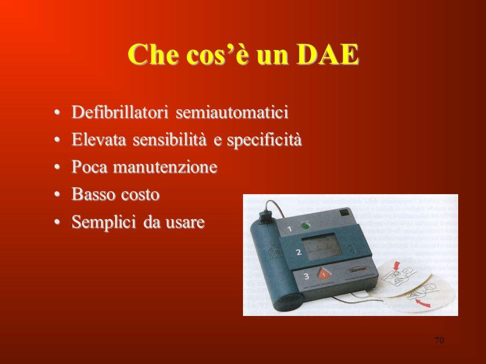 70 Defibrillatori semiautomaticiDefibrillatori semiautomatici Elevata sensibilità e specificitàElevata sensibilità e specificità Poca manutenzionePoca