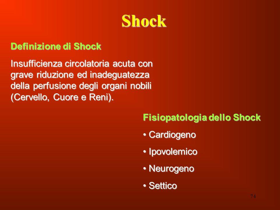 74 Shock Definizione di Shock Insufficienza circolatoria acuta con grave riduzione ed inadeguatezza della perfusione degli organi nobili (Cervello, Cu