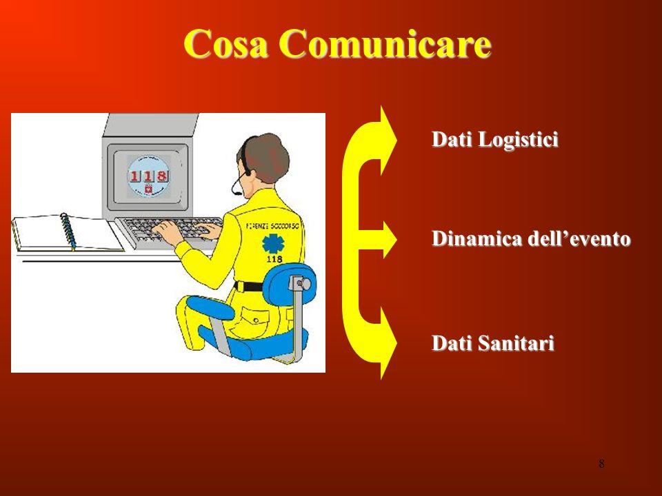 8 Cosa Comunicare Dati Logistici Dinamica dellevento Dati Sanitari