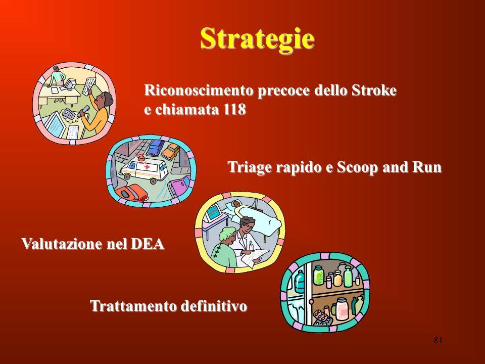 81 Strategie Riconoscimento precoce dello Stroke e chiamata 118 Triage rapido e Scoop and Run Valutazione nel DEA Trattamento definitivo