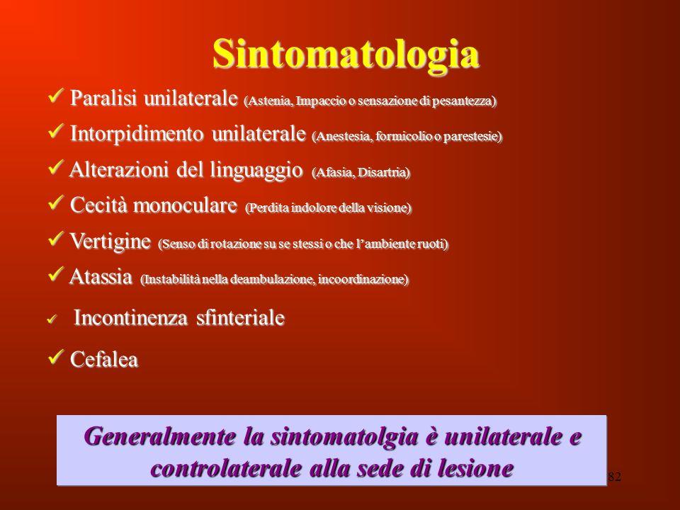 Inf. Sartor Valter82 Sintomatologia Paralisi unilaterale (Astenia, Impaccio o sensazione di pesantezza) Paralisi unilaterale (Astenia, Impaccio o sens