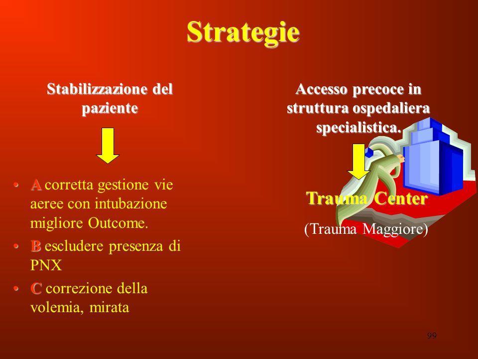 99 Strategie AA corretta gestione vie aeree con intubazione migliore Outcome. BB escludere presenza di PNX CC correzione della volemia, mirata Stabili