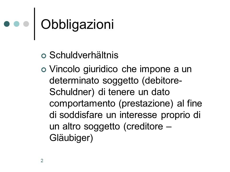 2 Obbligazioni Schuldverhältnis Vincolo giuridico che impone a un determinato soggetto (debitore- Schuldner) di tenere un dato comportamento (prestazi