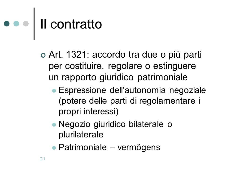 21 Il contratto Art. 1321: accordo tra due o più parti per costituire, regolare o estinguere un rapporto giuridico patrimoniale Espressione dellautono
