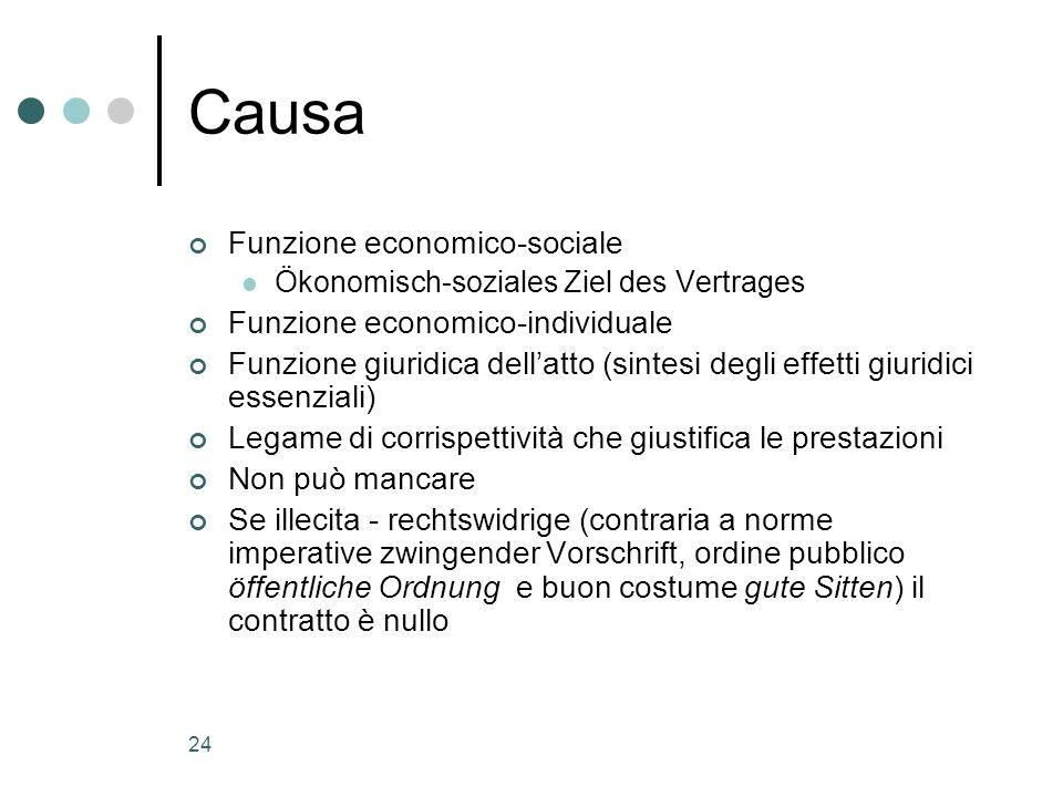 24 Causa Funzione economico-sociale Ökonomisch-soziales Ziel des Vertrages Funzione economico-individuale Funzione giuridica dellatto (sintesi degli e