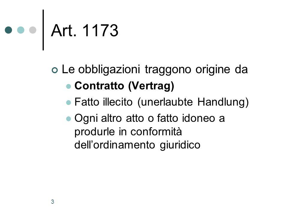 3 Art. 1173 Le obbligazioni traggono origine da Contratto (Vertrag) Fatto illecito (unerlaubte Handlung) Ogni altro atto o fatto idoneo a produrle in