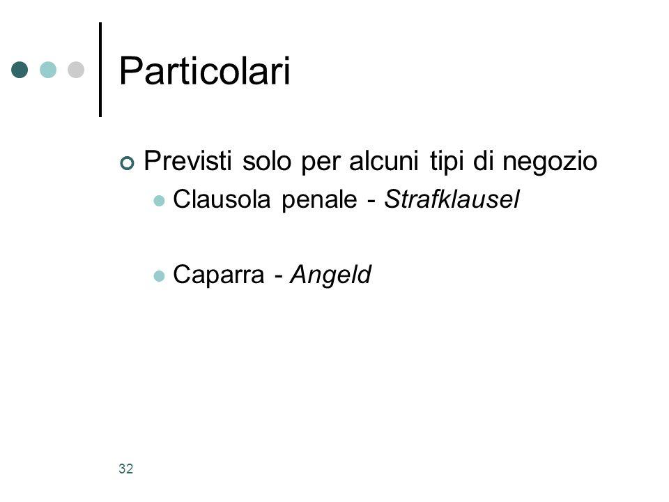 32 Particolari Previsti solo per alcuni tipi di negozio Clausola penale - Strafklausel Caparra - Angeld