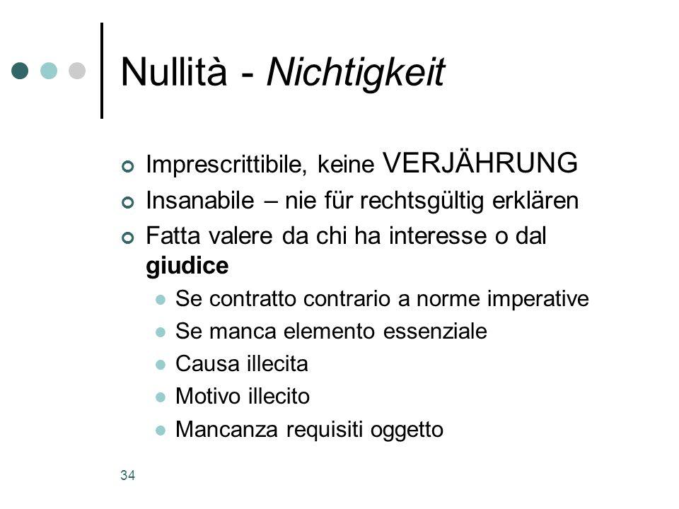34 Nullità - Nichtigkeit Imprescrittibile, keine VERJÄHRUNG Insanabile – nie für rechtsgültig erklären Fatta valere da chi ha interesse o dal giudice