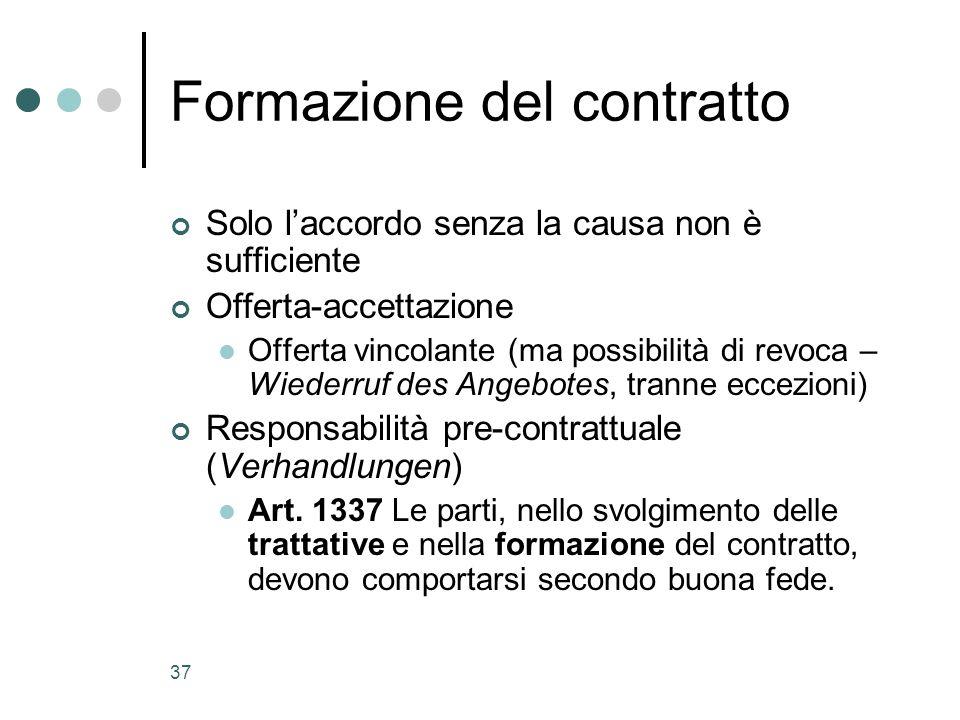 37 Formazione del contratto Solo laccordo senza la causa non è sufficiente Offerta-accettazione Offerta vincolante (ma possibilità di revoca – Wiederr