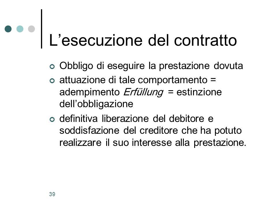 39 Lesecuzione del contratto Obbligo di eseguire la prestazione dovuta attuazione di tale comportamento = adempimento Erfüllung = estinzione dellobbli
