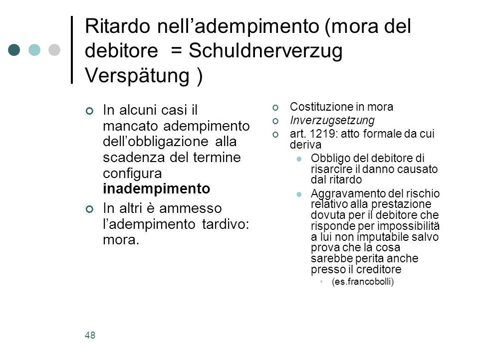 48 Ritardo nelladempimento (mora del debitore = Schuldnerv erzug Verspätung ) In alcuni casi il mancato adempimento dellobbligazione alla scadenza del