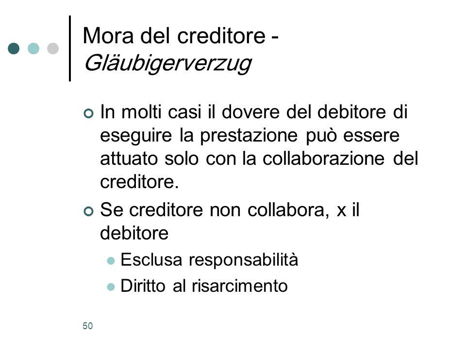 50 Mora del creditore - Gläubigerverzug In molti casi il dovere del debitore di eseguire la prestazione può essere attuato solo con la collaborazione