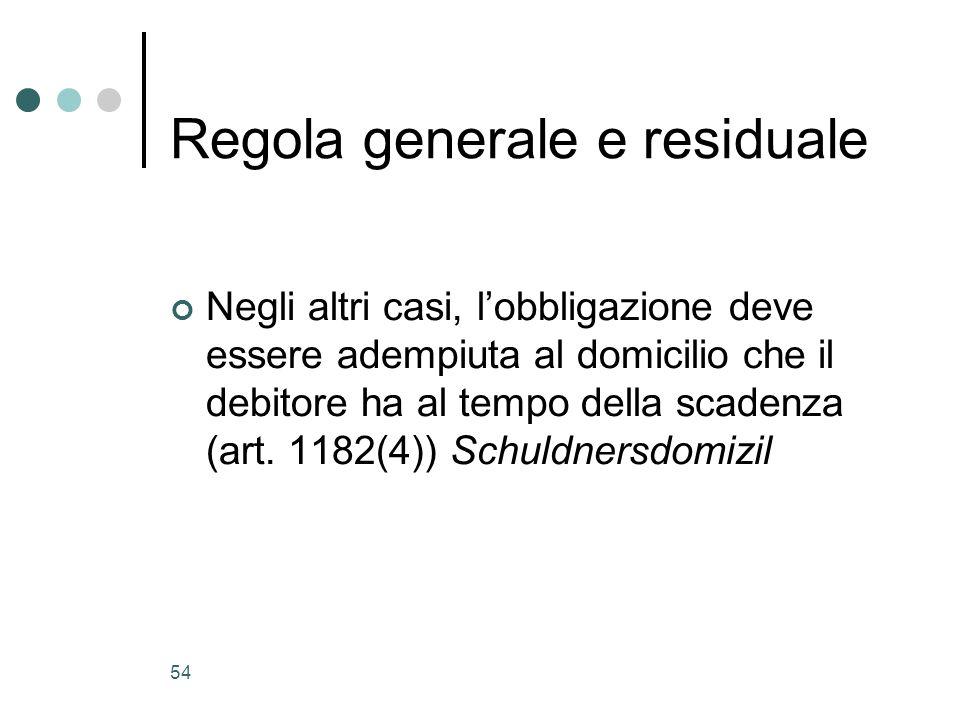 54 Regola generale e residuale Negli altri casi, lobbligazione deve essere adempiuta al domicilio che il debitore ha al tempo della scadenza (art. 118