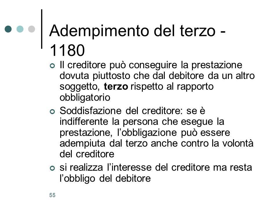 55 Adempimento del terzo - 1180 Il creditore può conseguire la prestazione dovuta piuttosto che dal debitore da un altro soggetto, terzo rispetto al r
