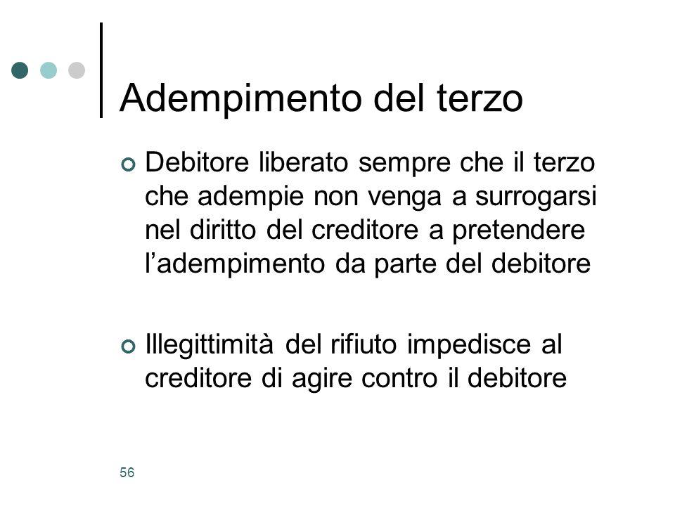 57 Adempimento del terzo Se il creditore ha un interesse allesecuzione personale dellobbligazione da parte del debitore, può rifiutare ladempimento del terzo.