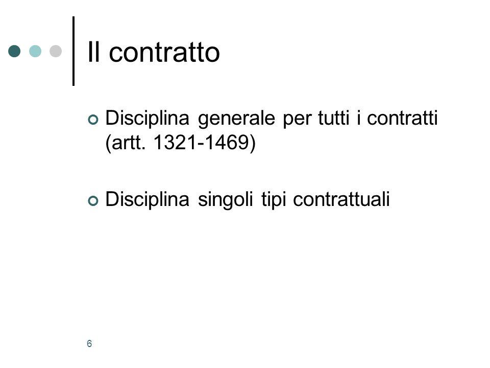 6 Il contratto Disciplina generale per tutti i contratti (artt. 1321-1469) Disciplina singoli tipi contrattuali