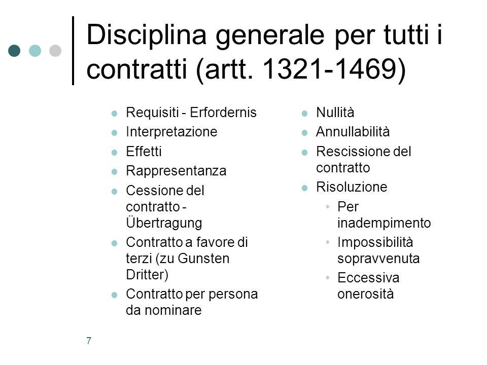 7 Disciplina generale per tutti i contratti (artt. 1321-1469) Requisiti - Erfordernis Interpretazione Effetti Rappresentanza Cessione del contratto -