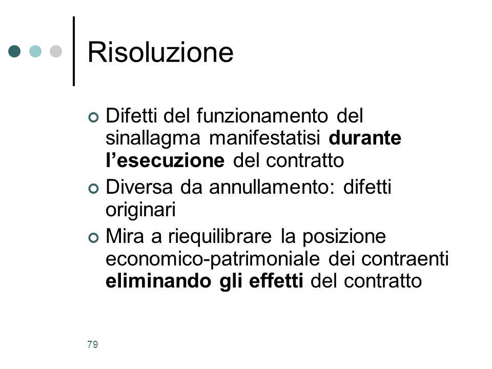 79 Risoluzione Difetti del funzionamento del sinallagma manifestatisi durante lesecuzione del contratto Diversa da annullamento: difetti originari Mir