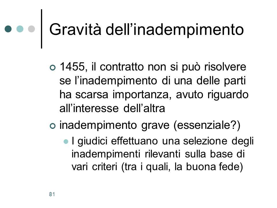 81 Gravità dellinadempimento 1455, il contratto non si può risolvere se linadempimento di una delle parti ha scarsa importanza, avuto riguardo allinte