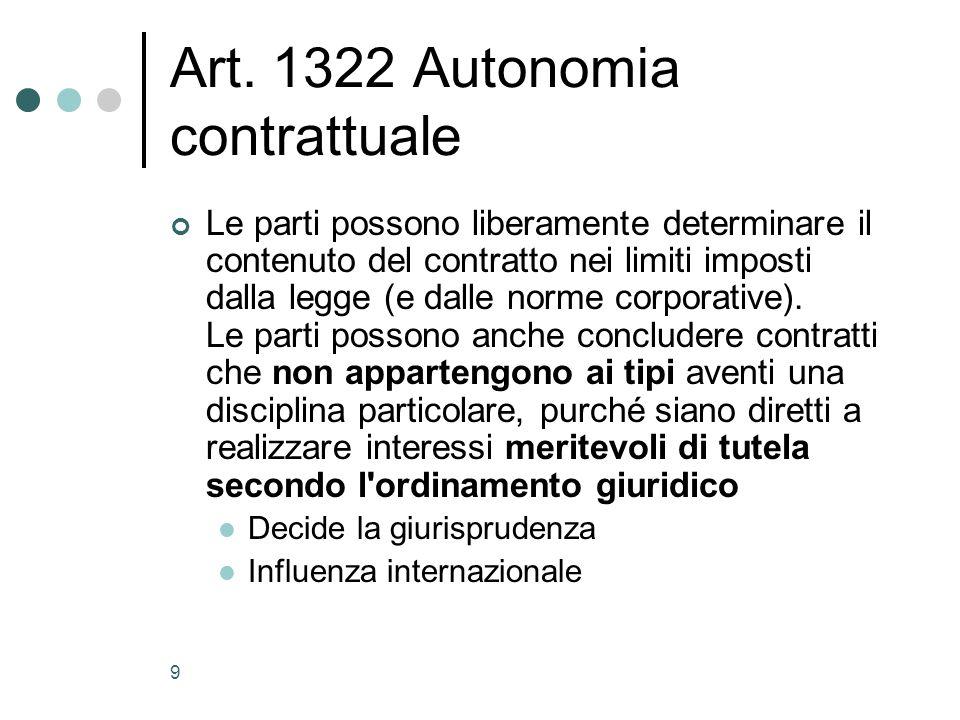 9 Art. 1322 Autonomia contrattuale Le parti possono liberamente determinare il contenuto del contratto nei limiti imposti dalla legge (e dalle norme c