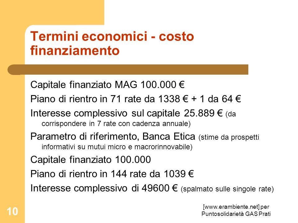 [www.erambiente.net] per Puntosolidarietà GAS Prati 10 Termini economici - costo finanziamento Capitale finanziato MAG 100.000 Piano di rientro in 71