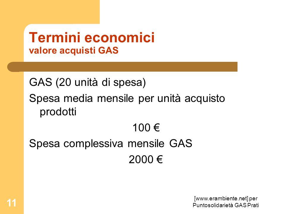 [www.erambiente.net] per Puntosolidarietà GAS Prati 11 Termini economici valore acquisti GAS GAS (20 unità di spesa) Spesa media mensile per unità acq