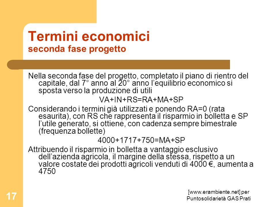 [www.erambiente.net] per Puntosolidarietà GAS Prati 17 Termini economici seconda fase progetto Nella seconda fase del progetto, completato il piano di