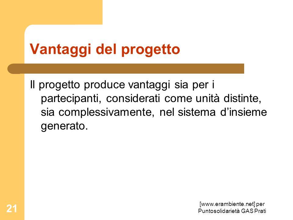 [www.erambiente.net] per Puntosolidarietà GAS Prati 21 Vantaggi del progetto Il progetto produce vantaggi sia per i partecipanti, considerati come uni