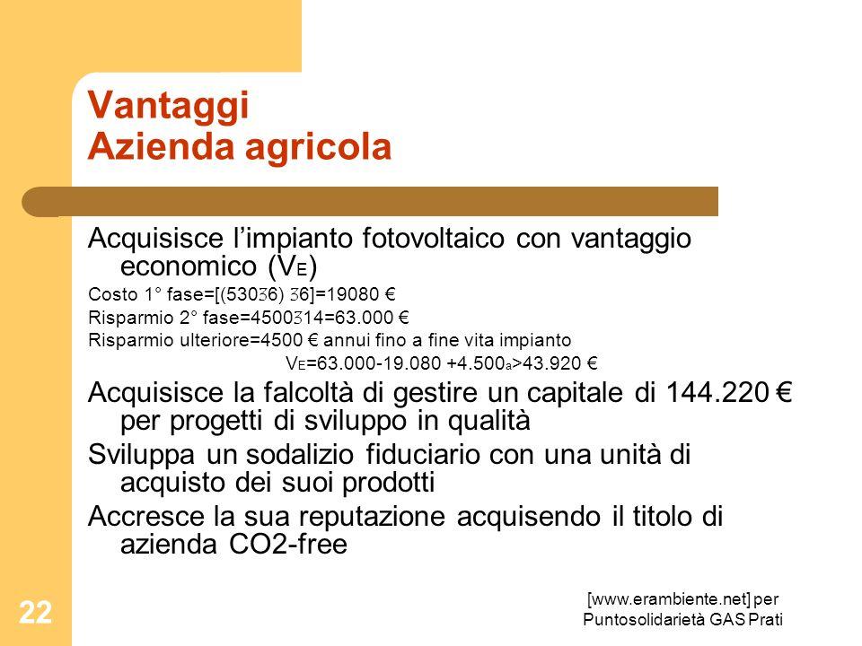 [www.erambiente.net] per Puntosolidarietà GAS Prati 22 Vantaggi Azienda agricola Acquisisce limpianto fotovoltaico con vantaggio economico (V E ) Cost