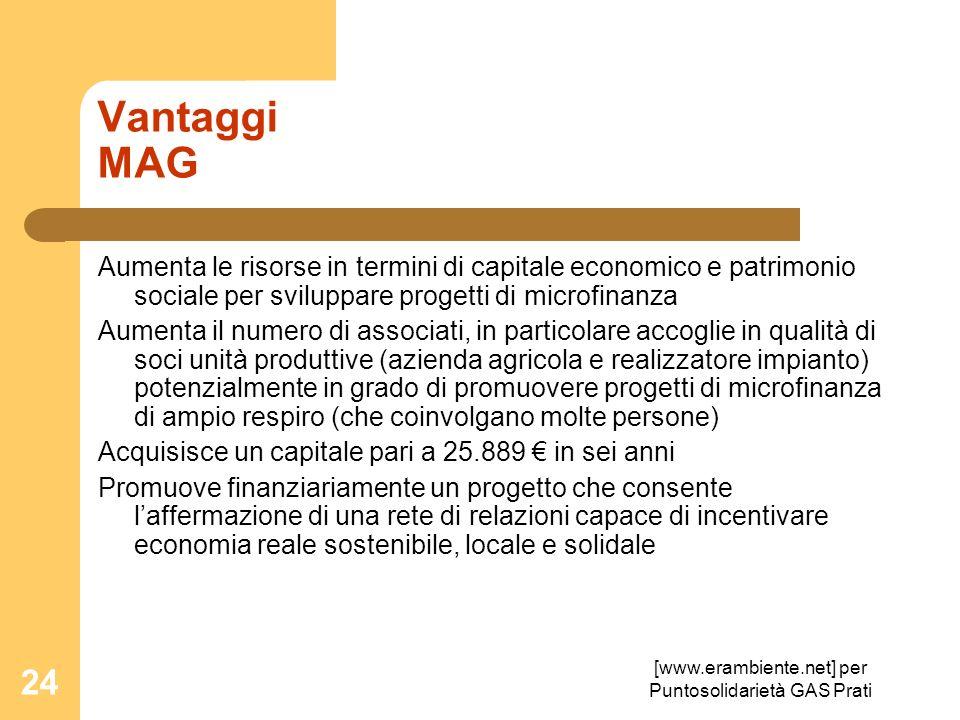 [www.erambiente.net] per Puntosolidarietà GAS Prati 24 Vantaggi MAG Aumenta le risorse in termini di capitale economico e patrimonio sociale per svilu