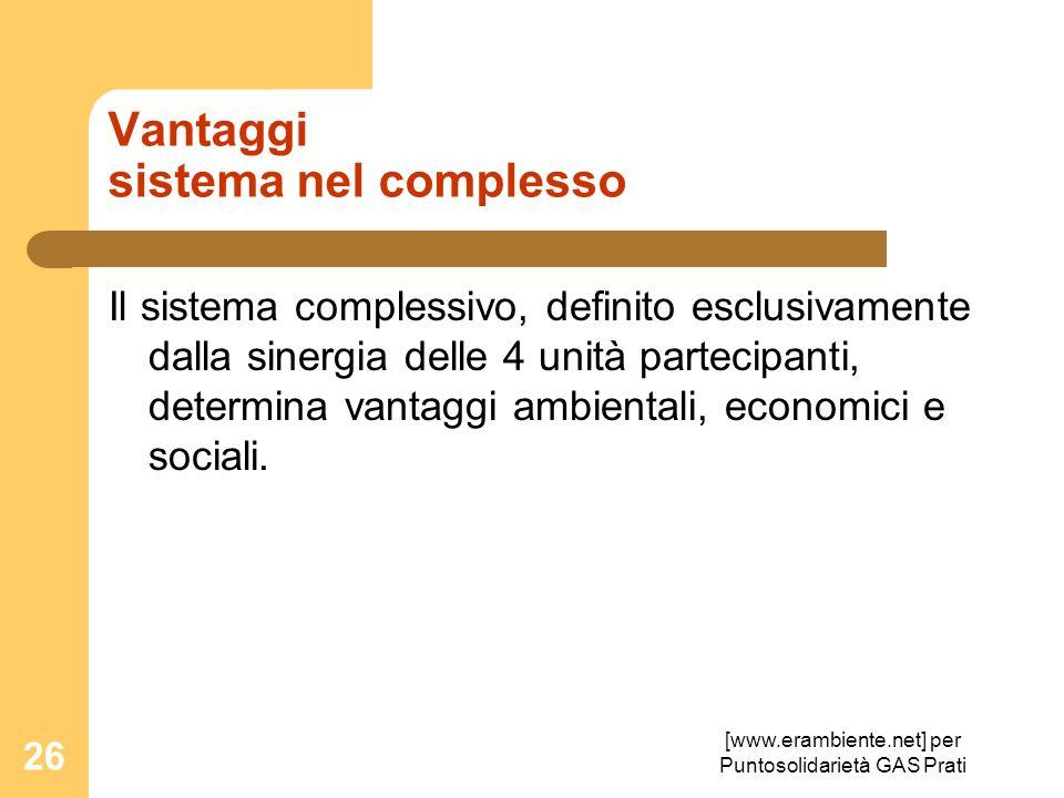 [www.erambiente.net] per Puntosolidarietà GAS Prati 26 Vantaggi sistema nel complesso Il sistema complessivo, definito esclusivamente dalla sinergia d
