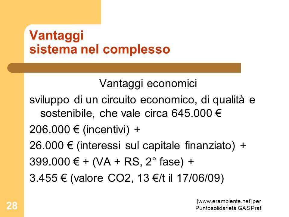 [www.erambiente.net] per Puntosolidarietà GAS Prati 28 Vantaggi sistema nel complesso Vantaggi economici sviluppo di un circuito economico, di qualità