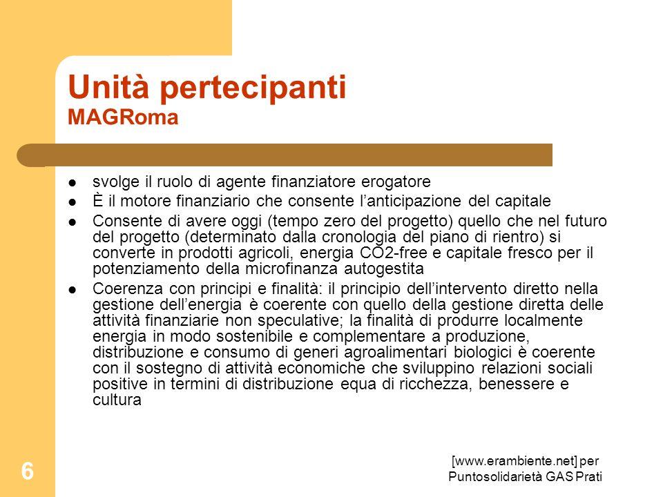 [www.erambiente.net] per Puntosolidarietà GAS Prati 6 Unità pertecipanti MAGRoma svolge il ruolo di agente finanziatore erogatore È il motore finanzia